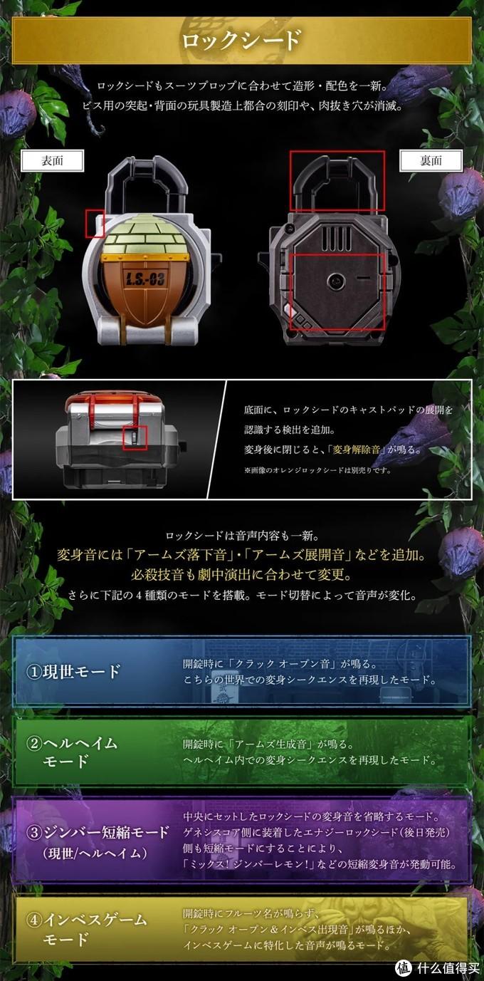 《假面骑士铠武》CSM,战极驱动器及新品套装展示
