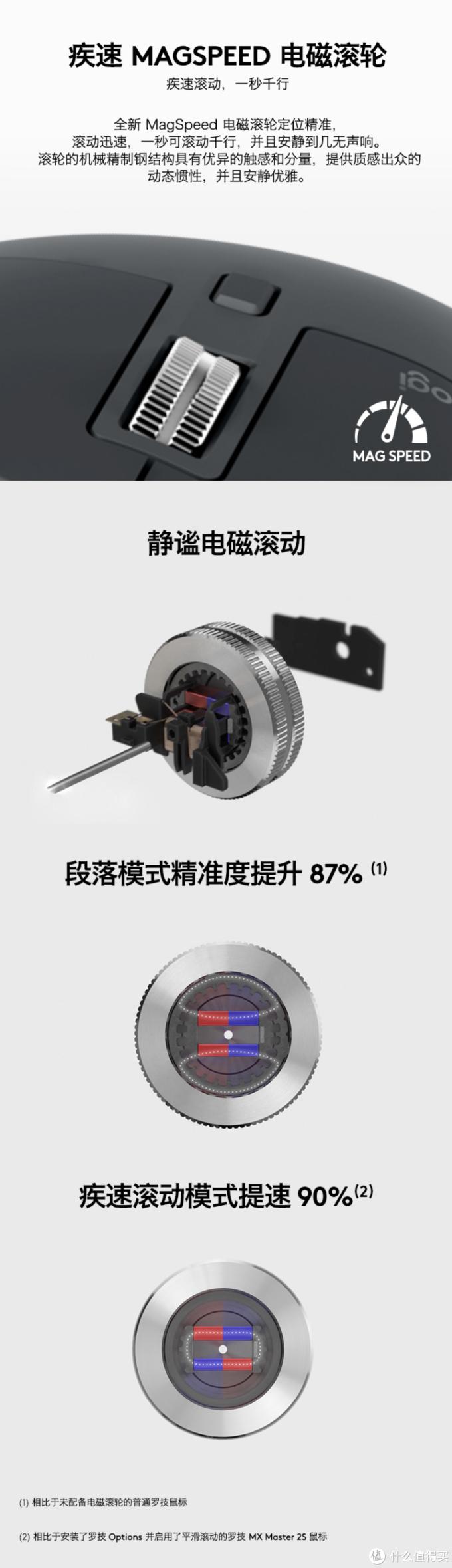 MAG SPEED电磁滚轮