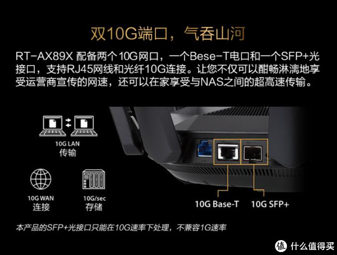 千兆有线Out了?市售2.5G+以太网口路由器盘点!