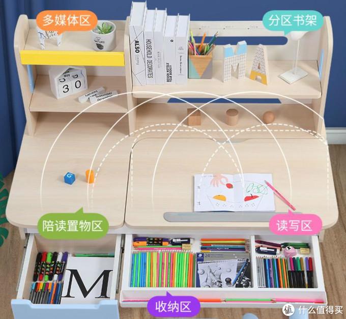 多方位,多角度,手把手教你如何选购合适的儿童学习桌