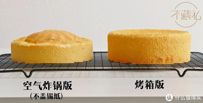 实验室 | 无敌万能蛋糕配方,无论什么机器做都能100%成功