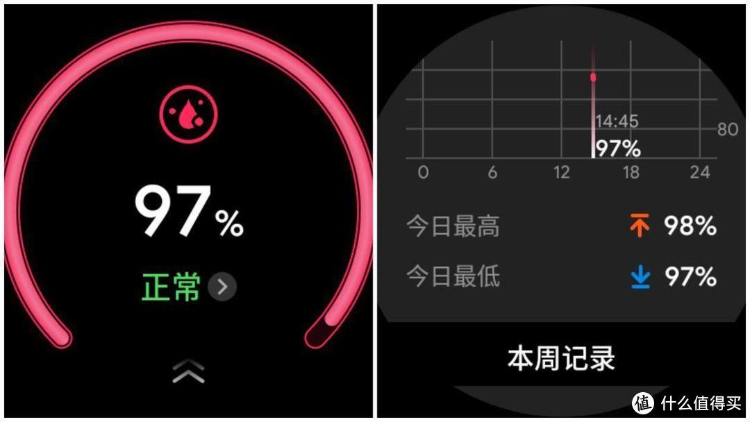带血氧检测了不起么?安卓手表也有-Ticwatch pro 3升级