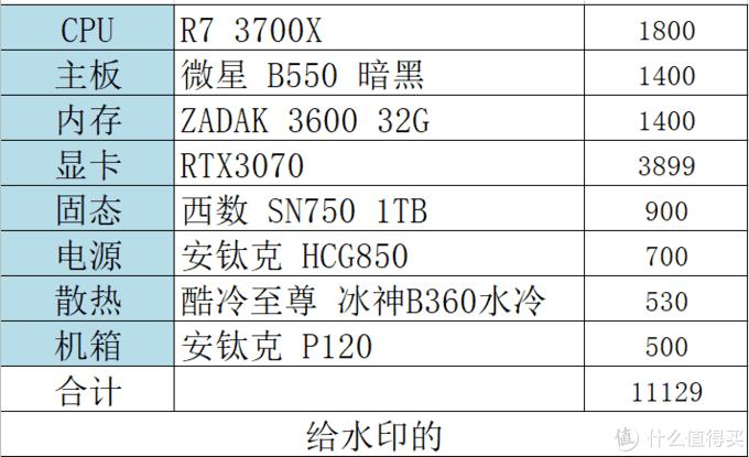 真香30系显卡怎么配,双11京东万元装机平台必买清单