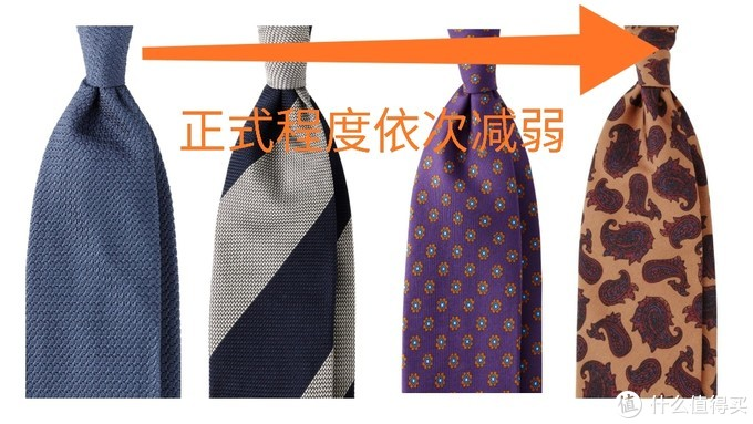 """一条领带的秘密,别让它""""毁""""了你的西装"""