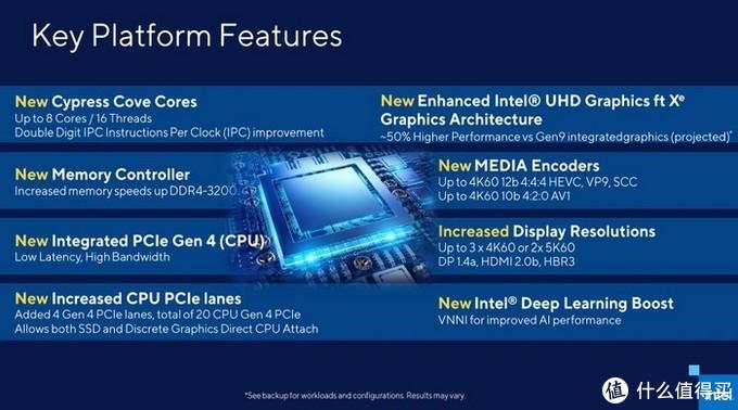 还是14nm工艺、最多8核:英特尔第11代桌面处理器更多细节曝光