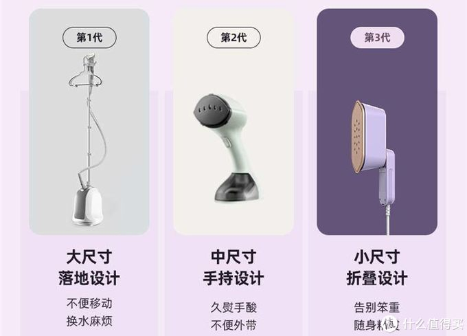 已经有了挂烫机,还要便携电熨斗吗?大宇折叠蒸汽电熨斗来诠释