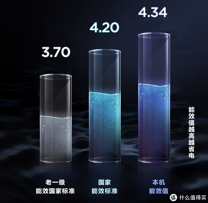 高温除菌自清洁,净化除尘畅享健康空气!海尔新一级能效3匹变频空调KFR-72LW/81@U1-Up预售中