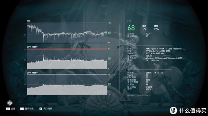 游戏测试部分,首先是刺客信条:奥德赛 2K 全最高画质。