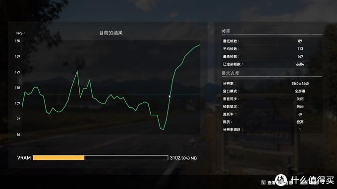 孤岛惊魂:新曙光2K全最高画质。