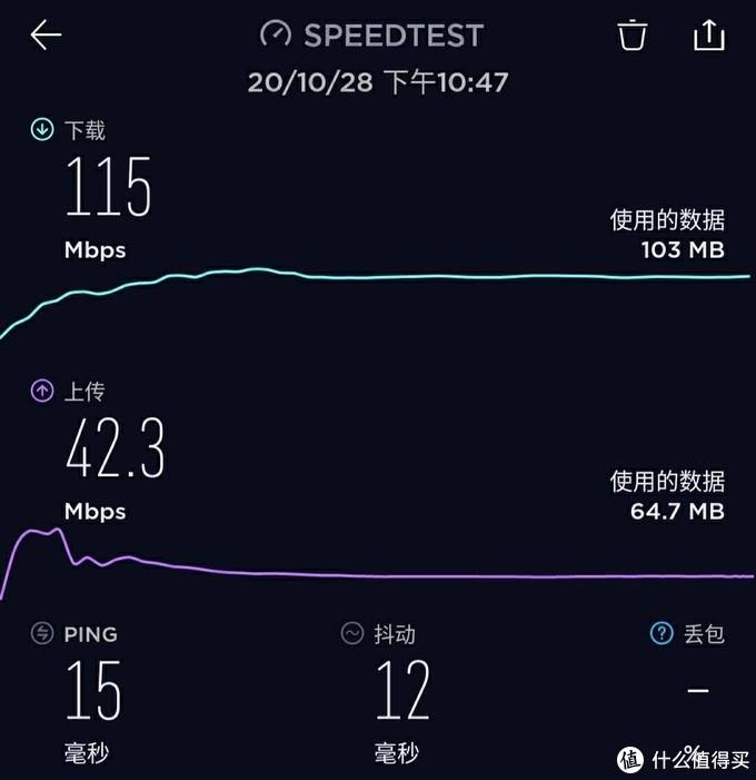 京东云·360WiFi6全屋路由——网速快还能赚京豆!
