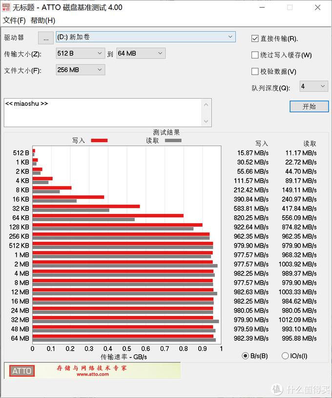 读写突破1000MB/s让优盘下岗,阿斯加特红矮星PSSD评测