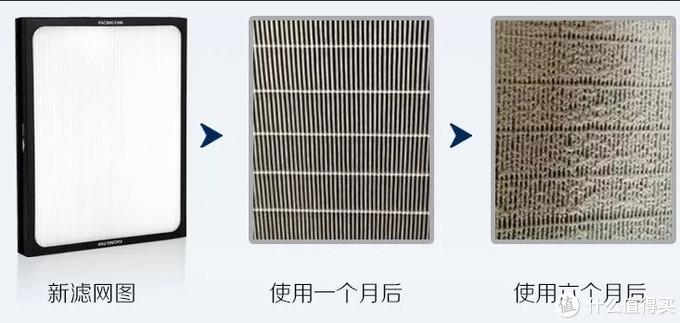 市面主流空气净化器的性价比适配滤芯耗材推荐!建议收藏