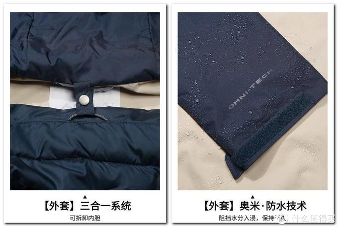 哥伦比亚户外双11闭眼买清单全场4折起奥米热能保暖羽绒服最低900元