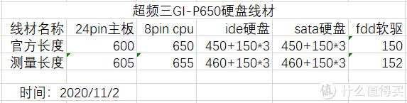超频三七防芯650W金牌拆机报告