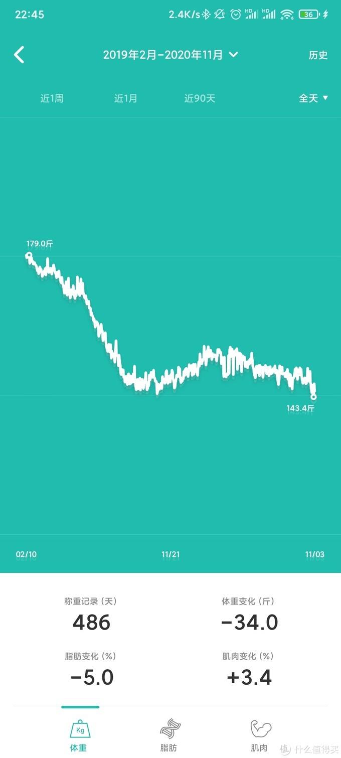 体重体脂记录