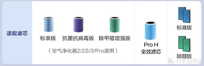 小米杂货铺买点啥:16款小米有品高性价比好物推荐,平价又实用!