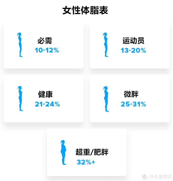 脂肪 率 体 女性