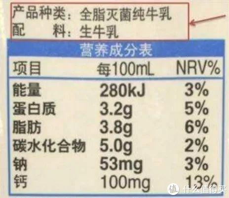 买买买纯牛奶之前,看看看这篇选购指南
