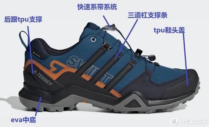 图解10双Adidas口碑鞋款,看看哪双Adidas更适合你!