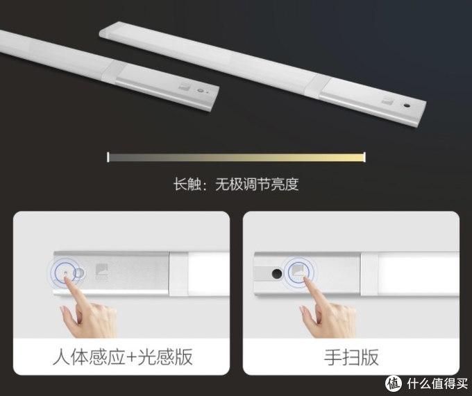 小米有品EGLO新品感应灯:无极调光,光感+人体感应,磁吸便携省心~