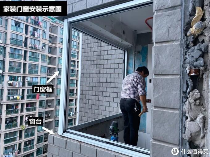 △ 家装门窗安装示意图