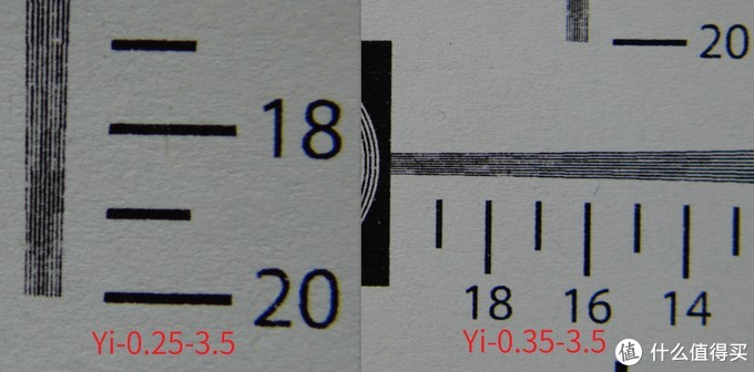 F3.5下的小蚁微距测试