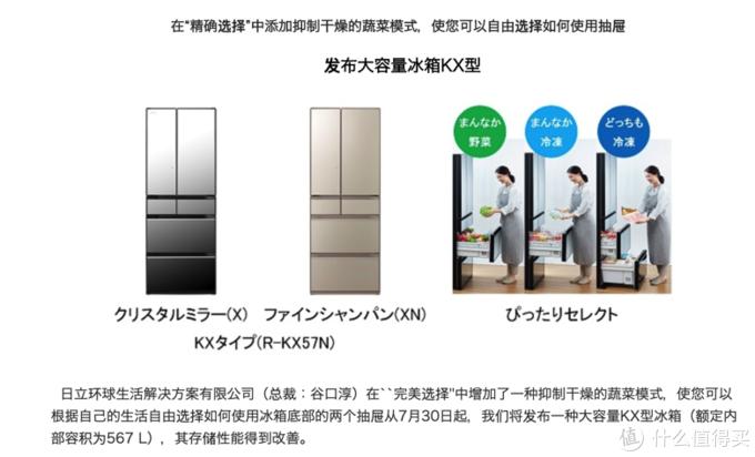 KW的下一代KX系列增加抑制干燥的蔬菜模式
