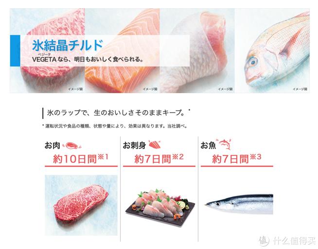 肉类最长可存放10天