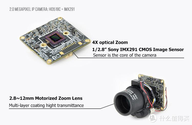 记录仪里最为知名的传感器恐怕非IMX291莫属,不过现在291的机型可能由于成本过高,已经越来越少,新品中罕见。