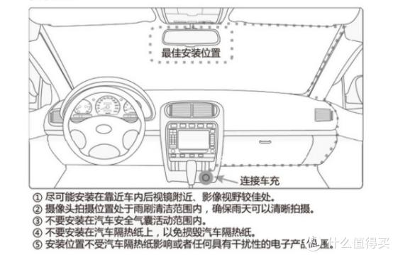 行车记录仪中的新生代,PAPAGO Q18使用体验。