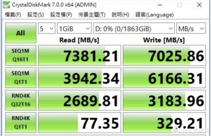 读写均破7G/s大关:群联正式发布E18 PCIe 4.0 SSD主控