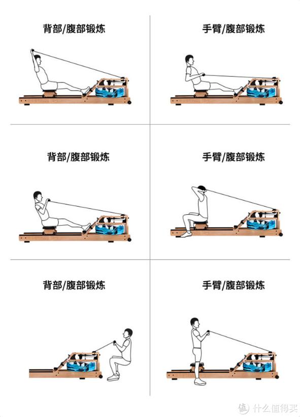 可无氧可有氧,能锻炼到全身还不伤膝盖,划船机了解一下?