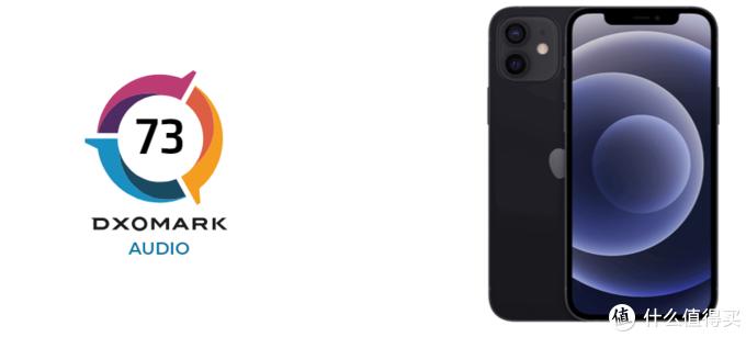 DxOMark公布iPhone 12音频成绩,综合73分排名第六