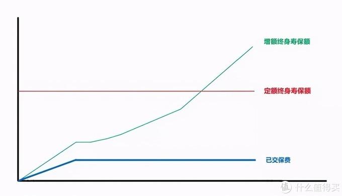 利率下行,余额宝利息不保,普通人怎么才能实现财富稳步增值?