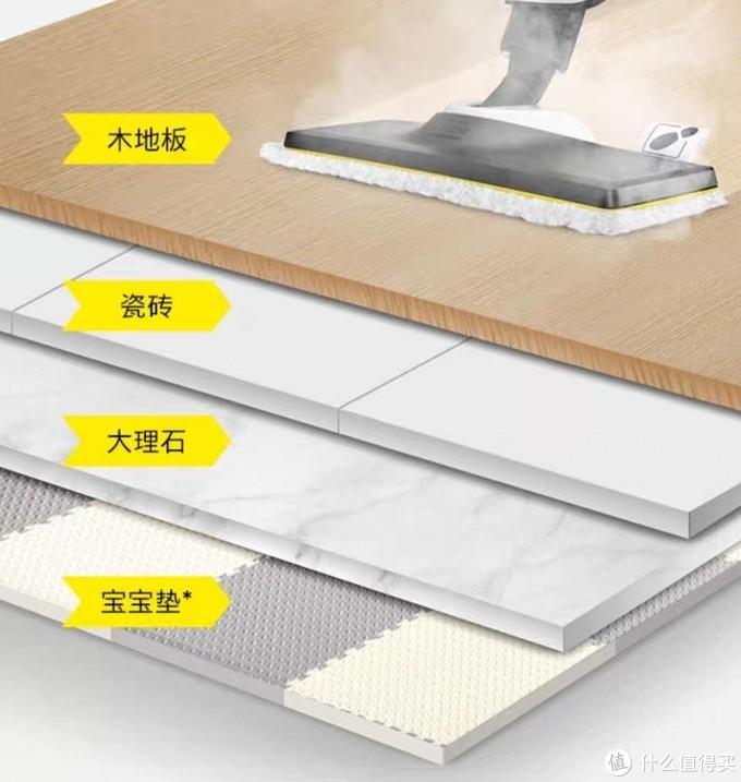 家里清洁就靠它吧,卡赫多功能sc2蒸汽拖把晒单体验