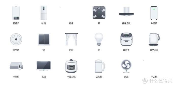 只要六款产品,就能打造出自己的智能家居,网友:够简单吗?