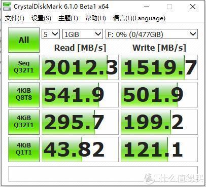 让笔记本焕发青春,大华C900固态硬盘评测,十年质保性价比高