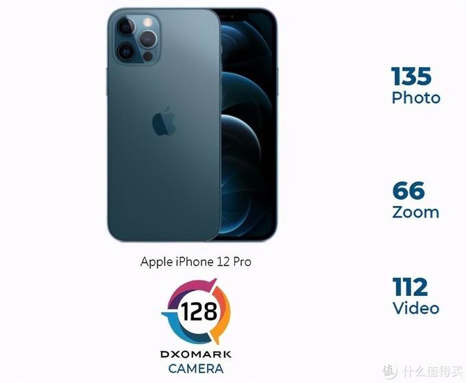 「科技犬」一文汇总苹果所有新品及软件应用,你不知道的都在这里