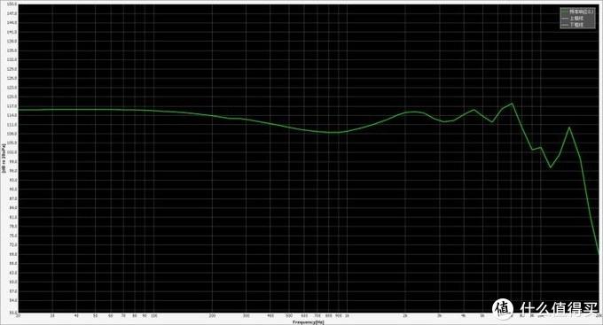 官方频响曲线图