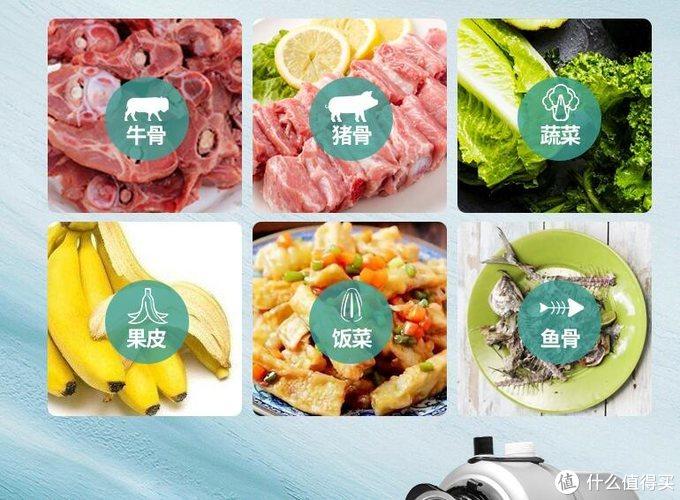 国人饮食习惯更偏重肉食类