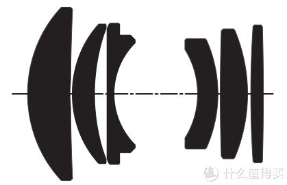 蔡司现行摄影镜头解读(下):无反与旁轴篇