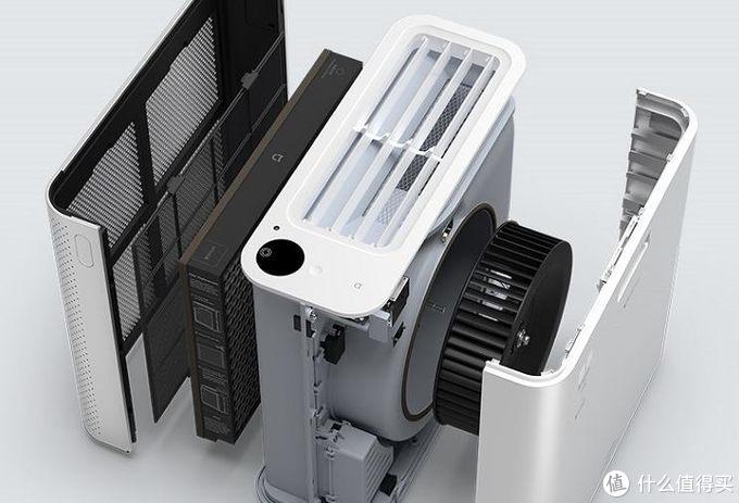 让空气中的隐形杀手无处遁形——米家空气净化器X体验报告