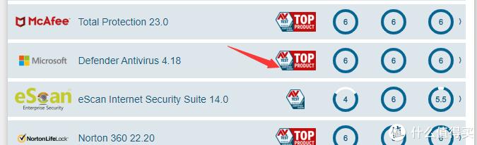 6个电脑必备的良心软件