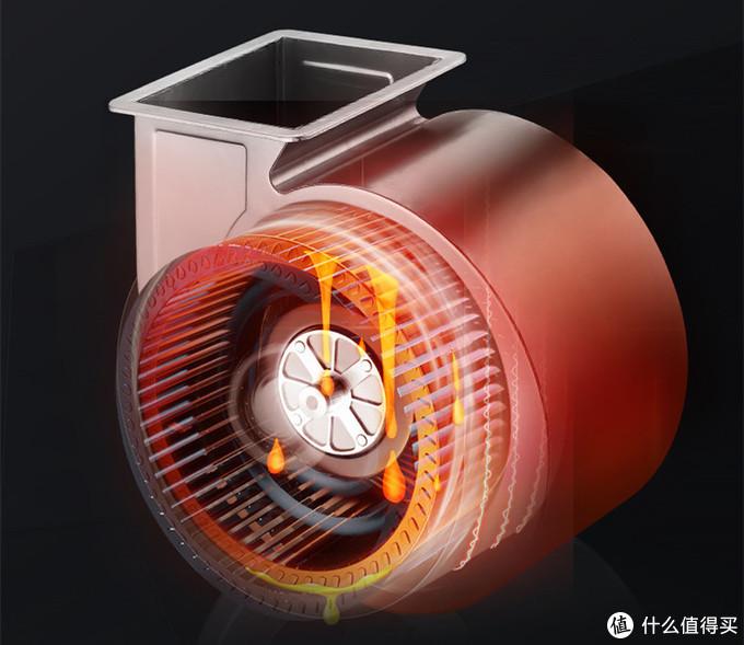 搭配叶轮高速旋转产生的离心力对油烟进行分离