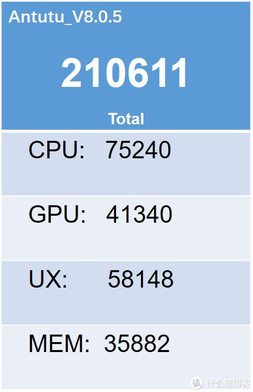 速度快、屏幕靓、轻巧,台电M40平板电脑不正是我一直等待的?