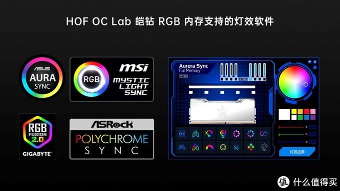 频率4600MHz!HOF OC Lab 皑钻RGB内存开卖