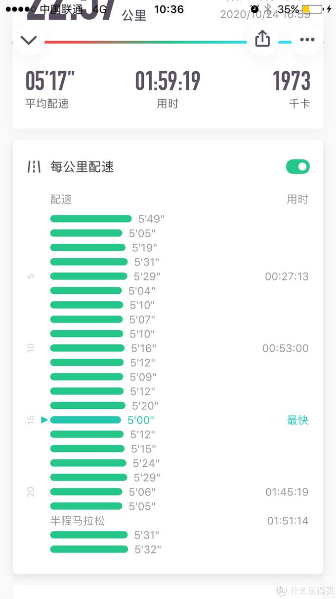 Saucony Kinvara11 男鞋简晒