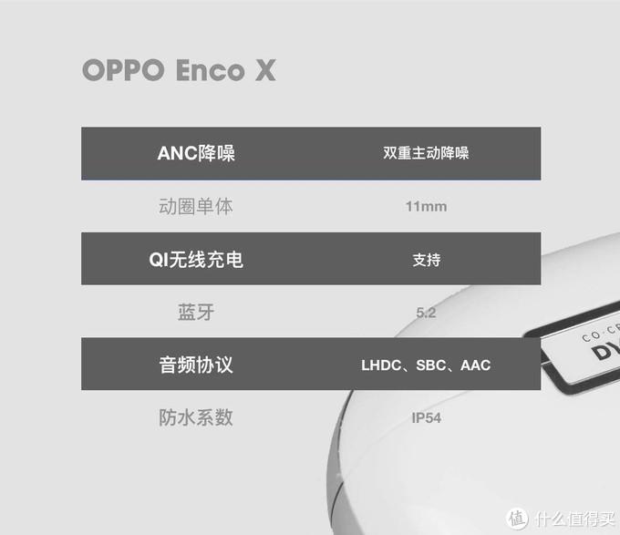 致敬最初的自己,OPPO Enco X小体验
