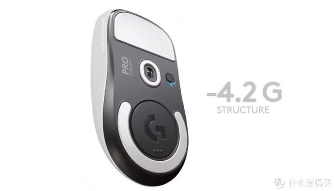 罗技G PRO X Superlight鼠标云评测