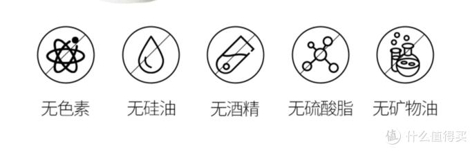 日本天然植物氨基酸成分防脱洗发水使用推荐...